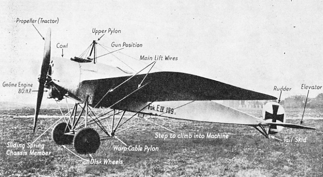 THE FOKKER MONOPLANE