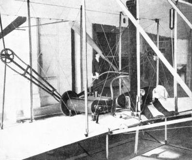 THE ORIGINAL WRIGHT BI-PLANE was fitted with an 8-12 horse-power engine