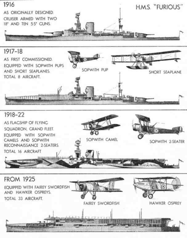 Evolution of a British Aircraft Carrier